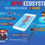 FlipNpik, chegou a hora de priorizar o mercado local