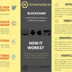 Serviço baseado em Emercoin usa Blockchain para proteger documentos digitais