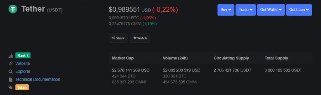 Preço do Bitcoin na Bitfinex é maior que em outras corretoras. BTCSoul.com