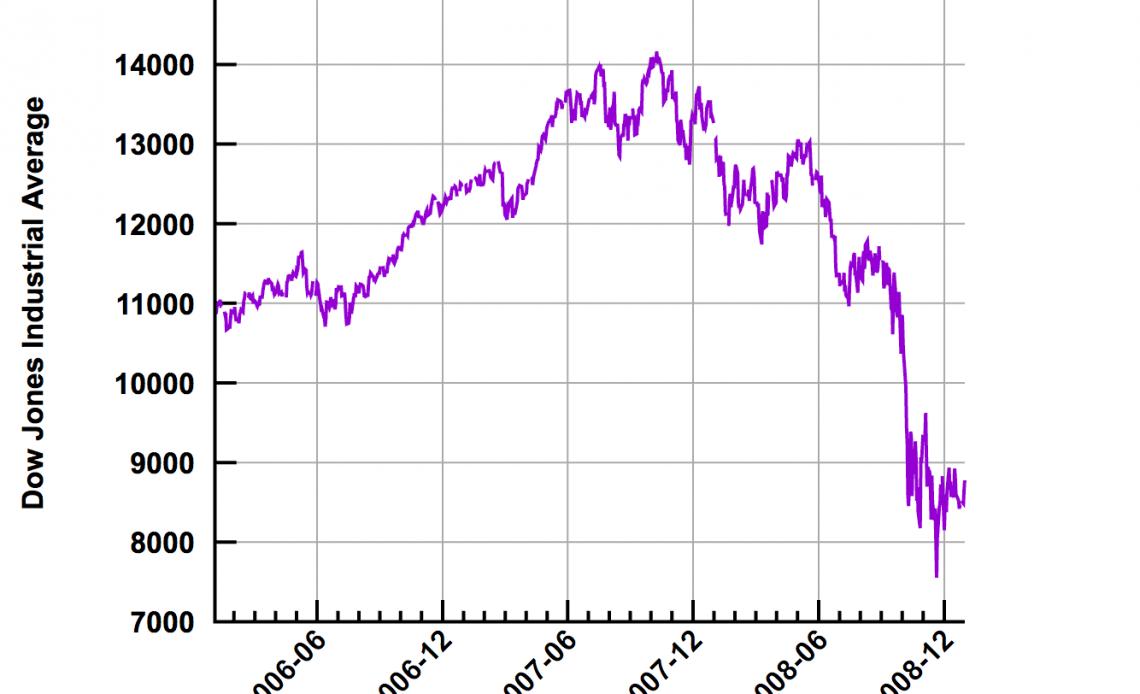 Crash da bolsa de valores americana