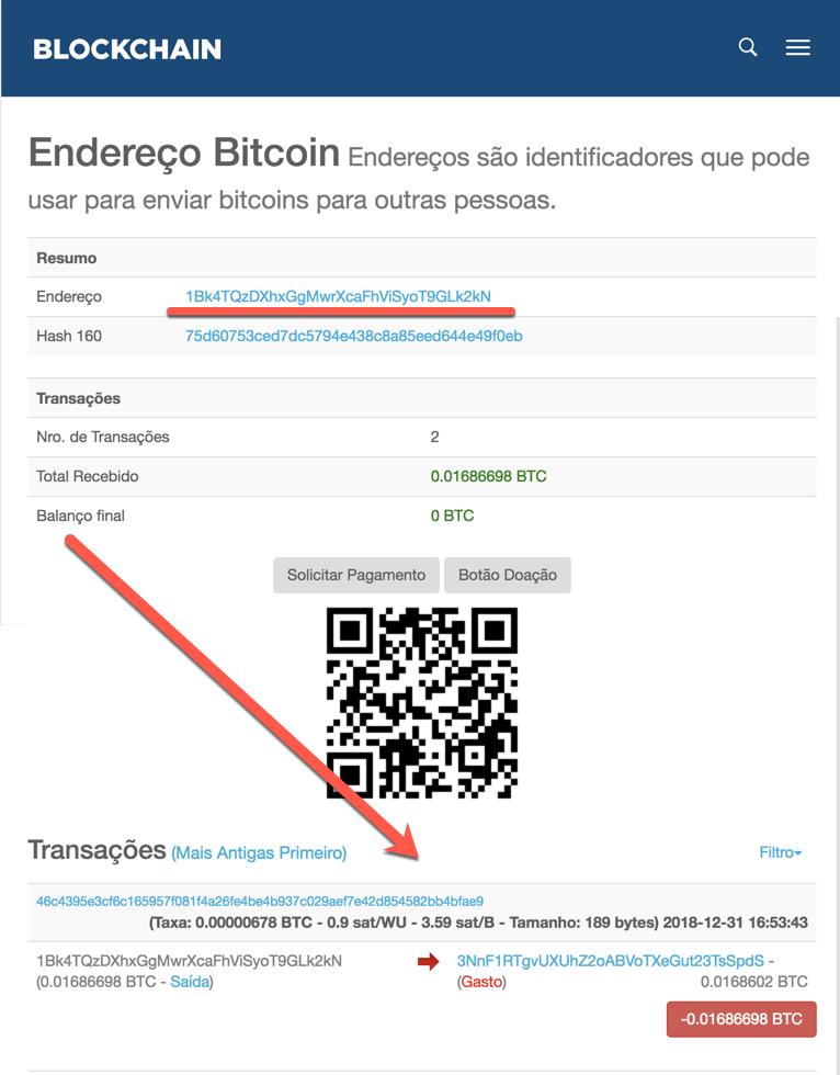 sequestro bitcoin btc