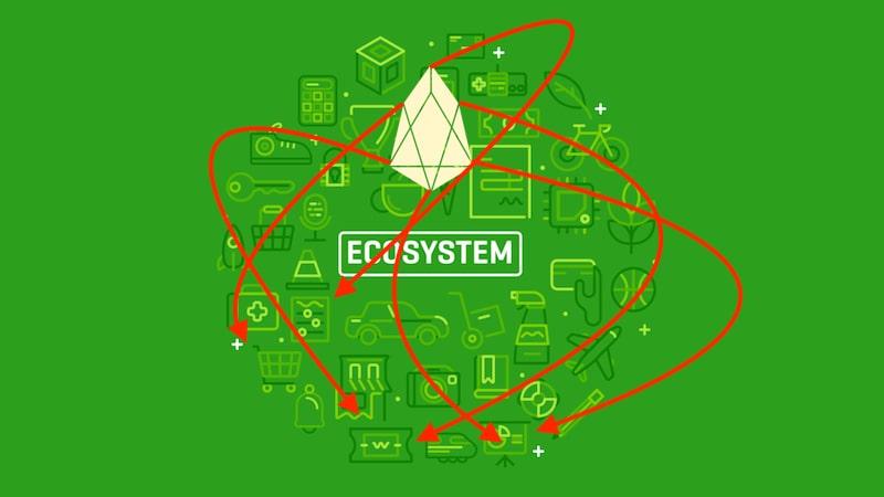eos dapp ecossistema