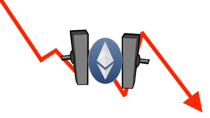 preço do ethereum pressão analise